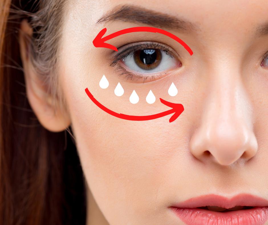 Blog kosmetologiczny- Czy skóra pod oczami wymaga kremu pod oczy?